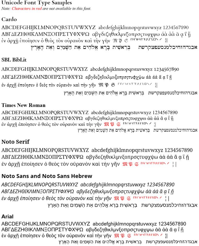 Biblical Studies and Technological Tools: Google Noto Fonts