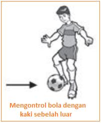 Mengontrol bola dengan kaki sebelah luar