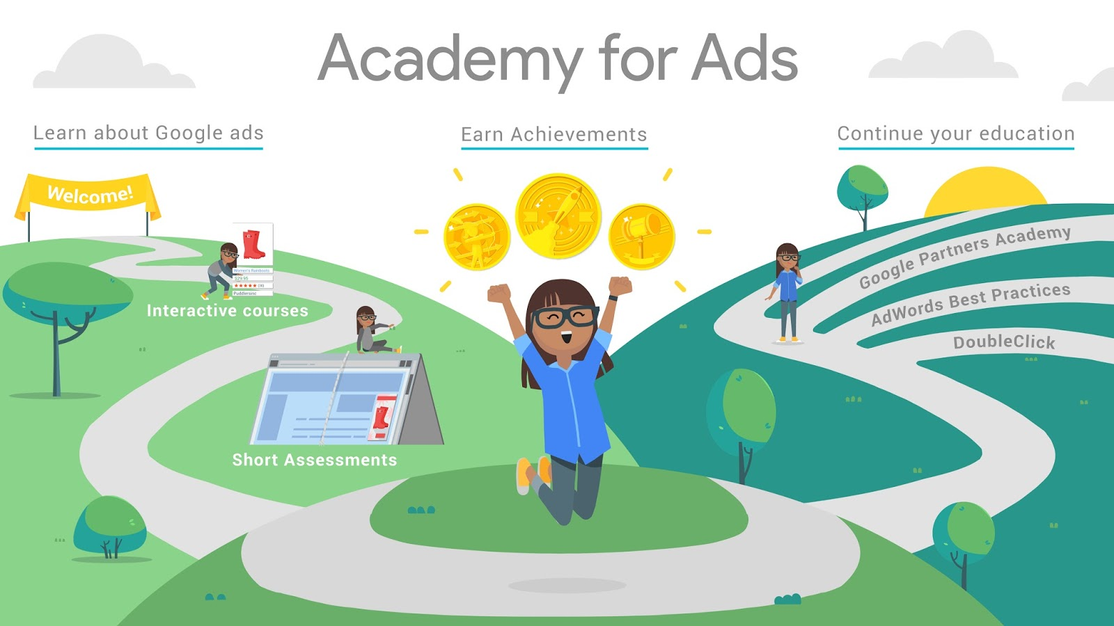 Google Academy for Ads -  - Learn Google Ads, Search and Displat Ads, Online Marketing for Free