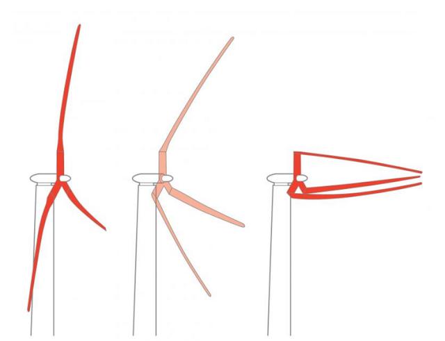 Clean Energy Engineering