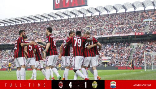 AC Milan vs Verona 4-1 Video Gol & Highlights