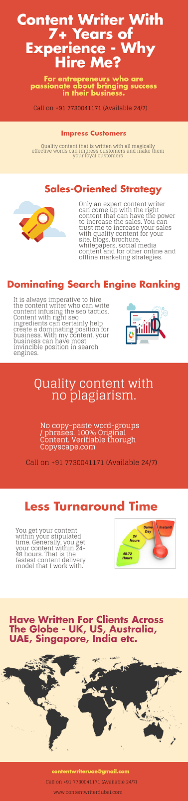 The Best Content Writing Services For Businesses in Dubai UAE