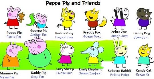 Happy Hippie English английский язык для детей с 0 Peppa Pig