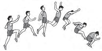 Teknik Dasar Gaya Lompat Jauh | ATURAN PERMAINAN