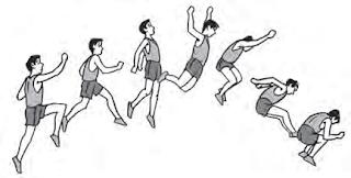 Teknik Dasar Gaya Lompat Jauh Gaya Menggantung (Hang style atau Schnepper)