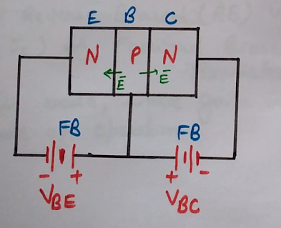 Saturation Mode Operation of BJT (Bipolar Junction Transistor),  Saturation Mode Operation of BJT,  Saturation Mode Operation of Bipolar Junction Transistor