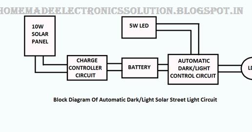 Automatic Darknight Control Solar Street Light Circuit Project
