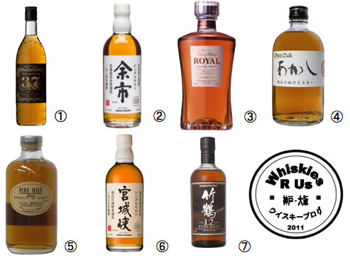 Whiskies R Us Stocking Your Home Bar With Affordable Japanese