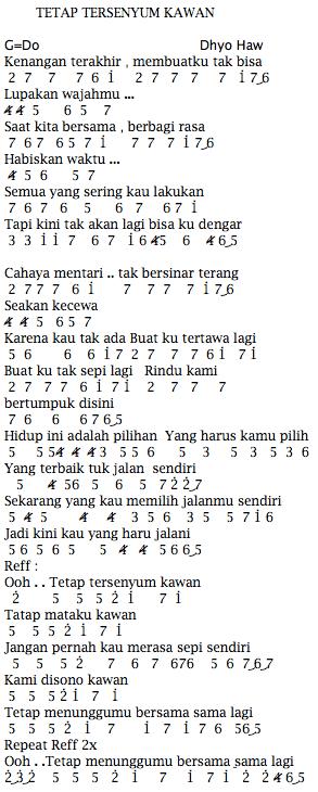 Not Angka Pianika Lagu Dhyo Haw - Tetap Tersenyum Kawan