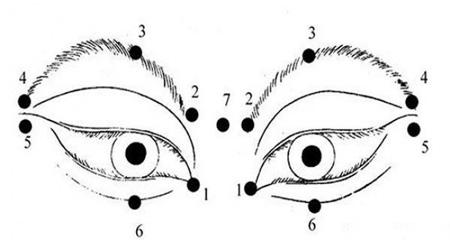 كيفية الحفاظ على النظر وتقويته