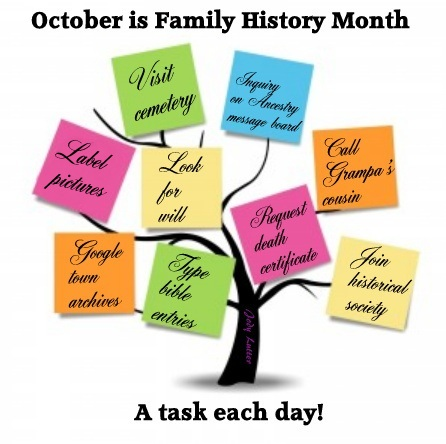Image result for family history month