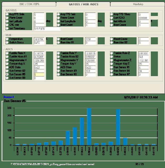 GOMX-1 9k6 FSK Telemetry