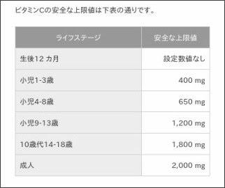 http://www.ejim.ncgg.go.jp/public/overseas/c03/09.html