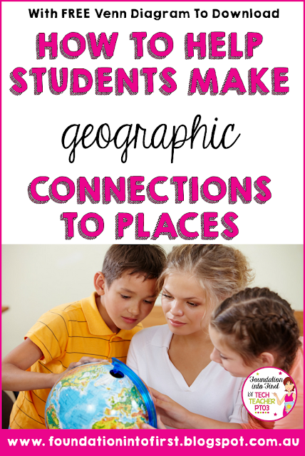 How to help students make geography connections to places. Geography lessons made easy. Explore Canada and examine how it compares to Australia in climate, geography and culture. Easy geography resources that align with the Australian curriculum.