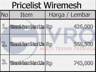 Daftar Harga Wiremesh