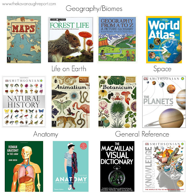 A look at the reference books we use in our Montessori home