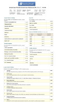 American Funds American Balanced Fund (ABALX) Class A