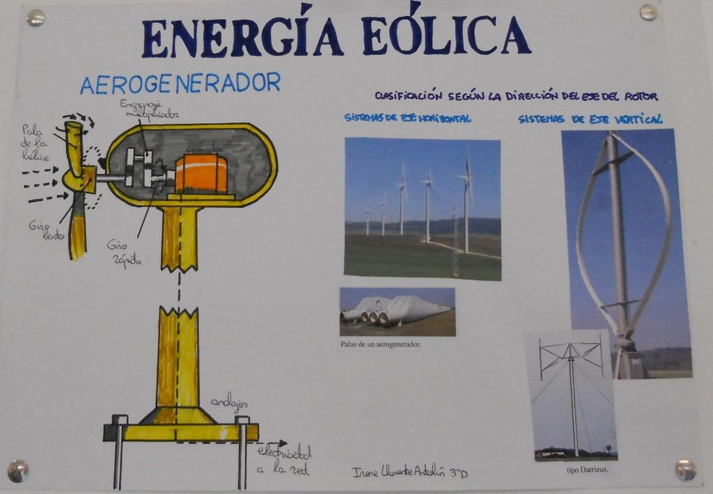 El Rincón Del Vago Tecnólogo: Proyecto Parque Eólico
