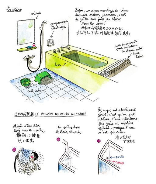 J'aime le nattô, le principe du ofuro, illustration par Julie Blanchin