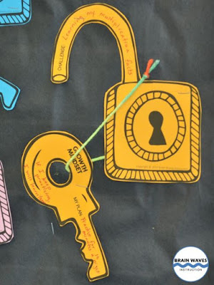 Help students develop a growth mindset with this fun reflection activity. First, students reflect on their own growth mindset. Then, they add their ideas to a lock and key. Perfect for a bulletin board display!