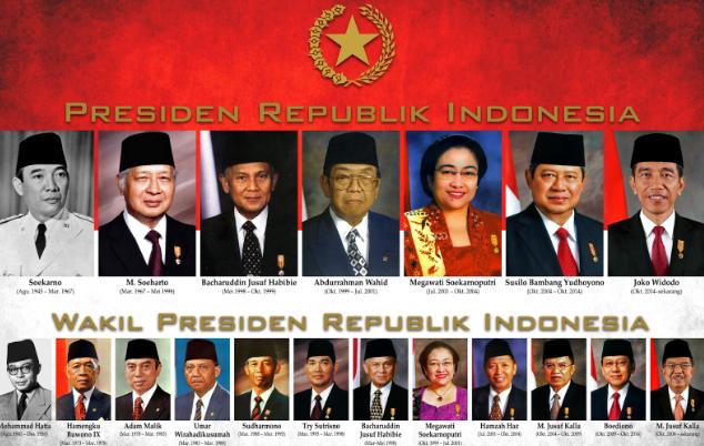 Pengembangan Sikap Toleransi dan Empati Sosial terhadap Keberagaman Budaya di Indonesia