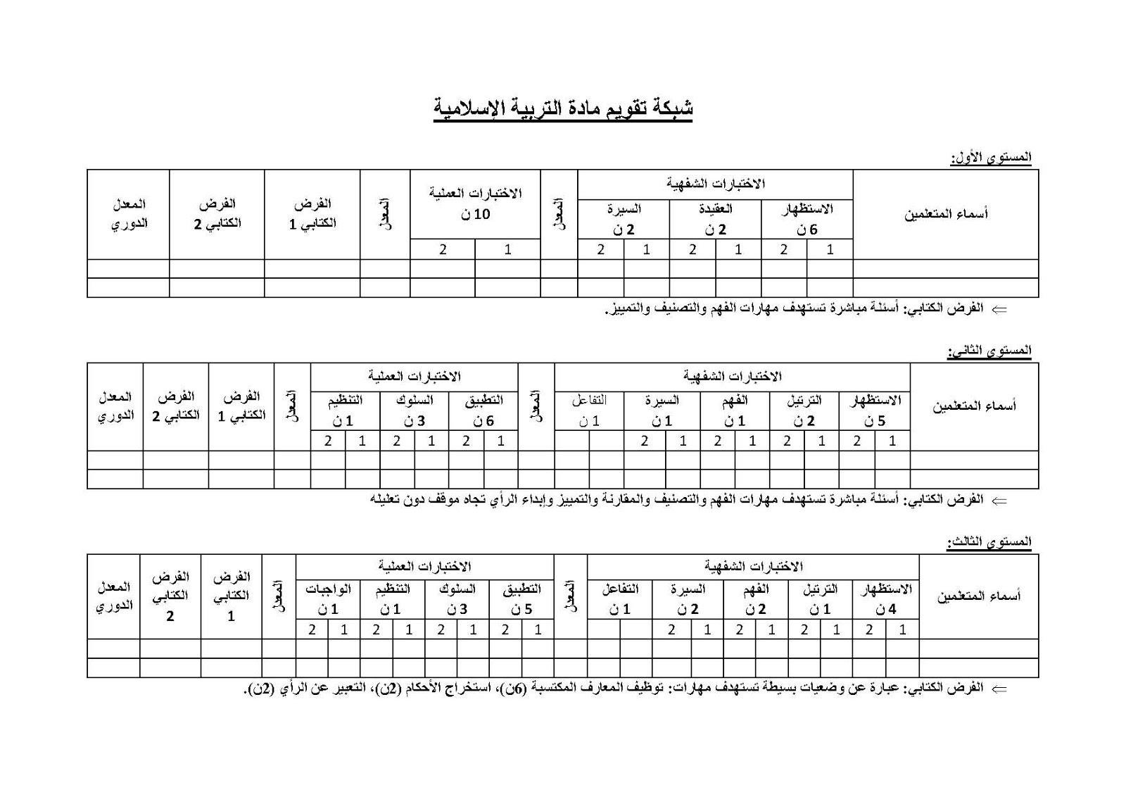 شبكة تقويم مادة التربية الإسلامية وفق المنهاج المراجع الجديد