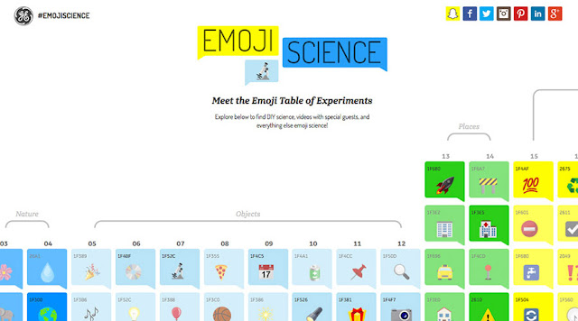 GE Emoji Science