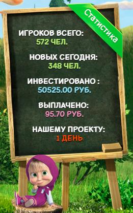 masha-bear.biz отзывы