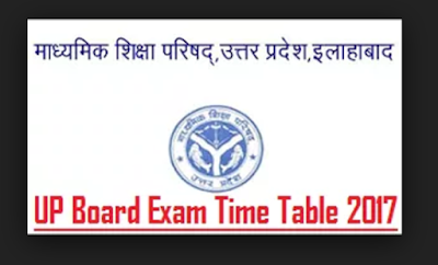 UP Board Exam Scheme 2017