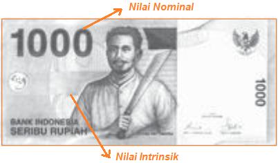 Nilai uang - nilai nominal dan nilai intrinsik