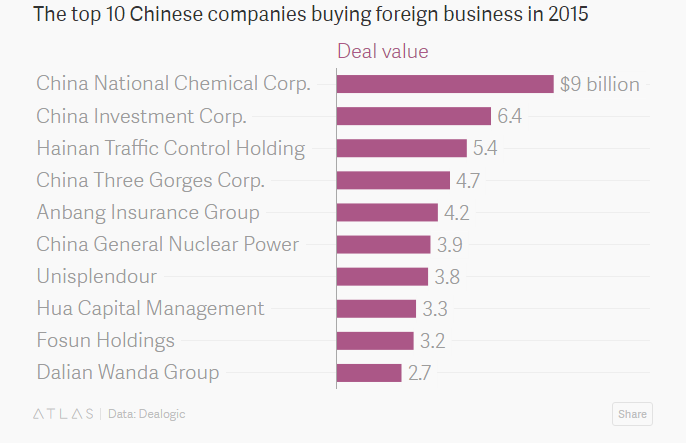 chinese outbound mergers and acquisitions Creating more value for china's m&a 1  through mergers and acquisitions  we have identified 10 pitfalls of chinese outbound acquisitions across the two.