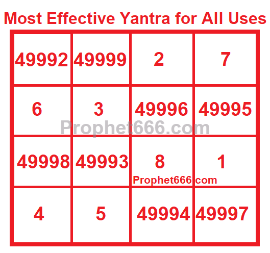 Most Effective Yantra for All Uses