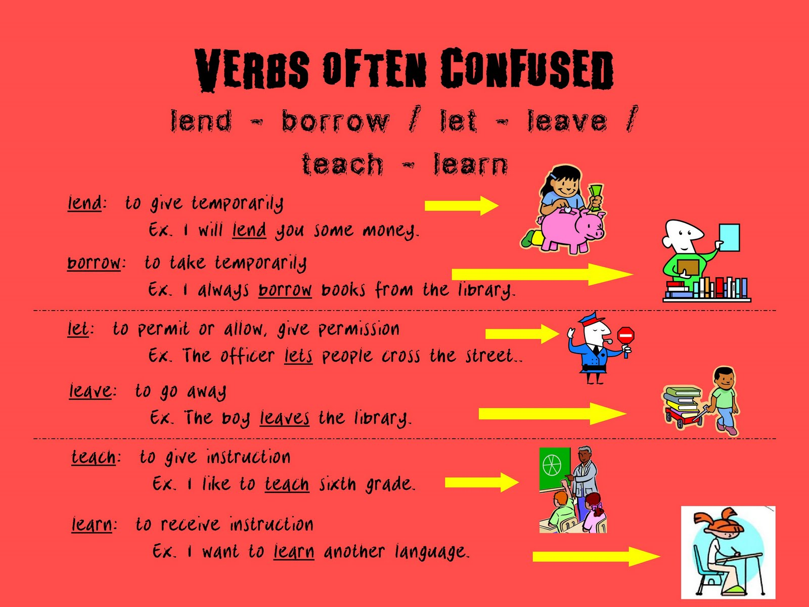 6th Grade Verbs Often Confused