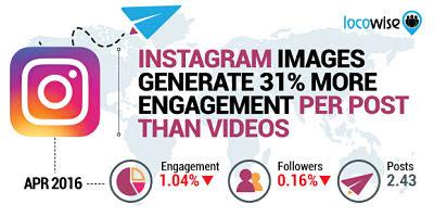 instagram-enganche-imagenes