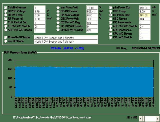 CAS-4A  4800 FSK Telemetry