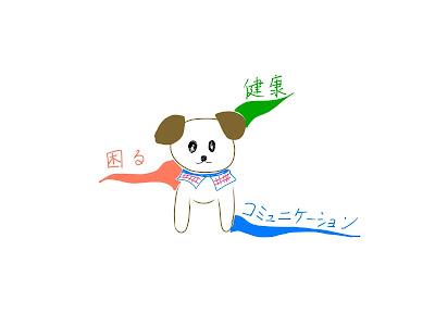 マインドマップ 「犬のブログ」 (作: 塚原 美樹) ~ メイン・ブランチ