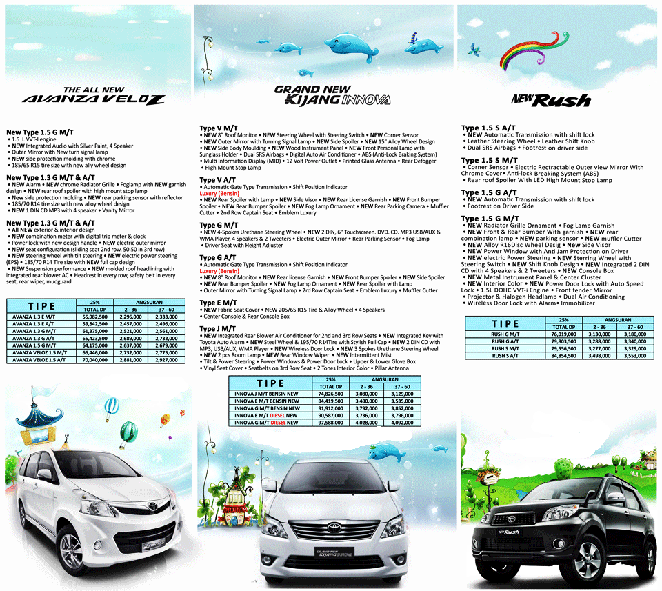 all new kijang innova venturer cicilan grand veloz promo toyota puasa ramadhan dan idul fitri 2012 - astra ...