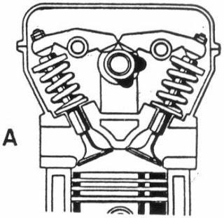 Gambar mekanisme katup tipe sohc
