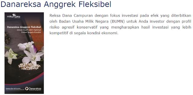 Danareksa Anggrek Fleksibel