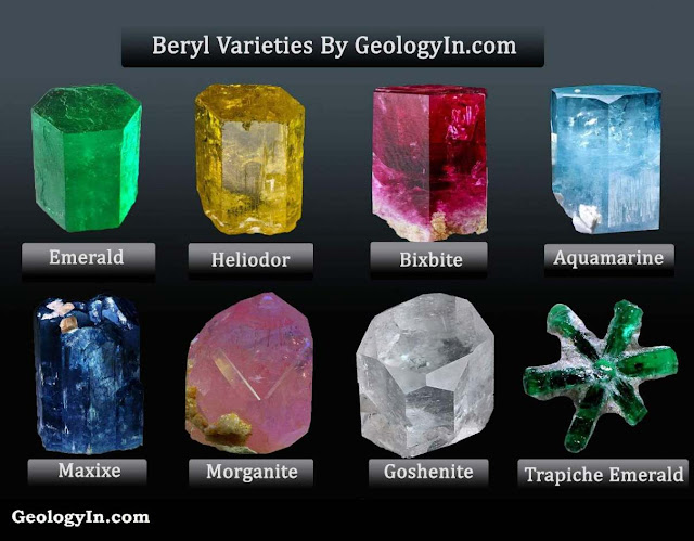 The Different Beryl Varieties with Photos By geologyin.com