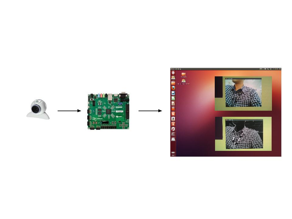 Research Weblog: Sobel Filter Application on the Xilinx Zynq