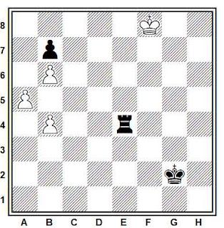 Estudio artístico de ajedrez compuesto por Leonid I. Kubbel (3º Premio, Schackvärlden 1935)
