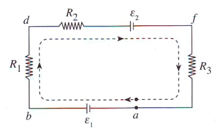 belajar matematika dan fisika: Listrik Dinamis