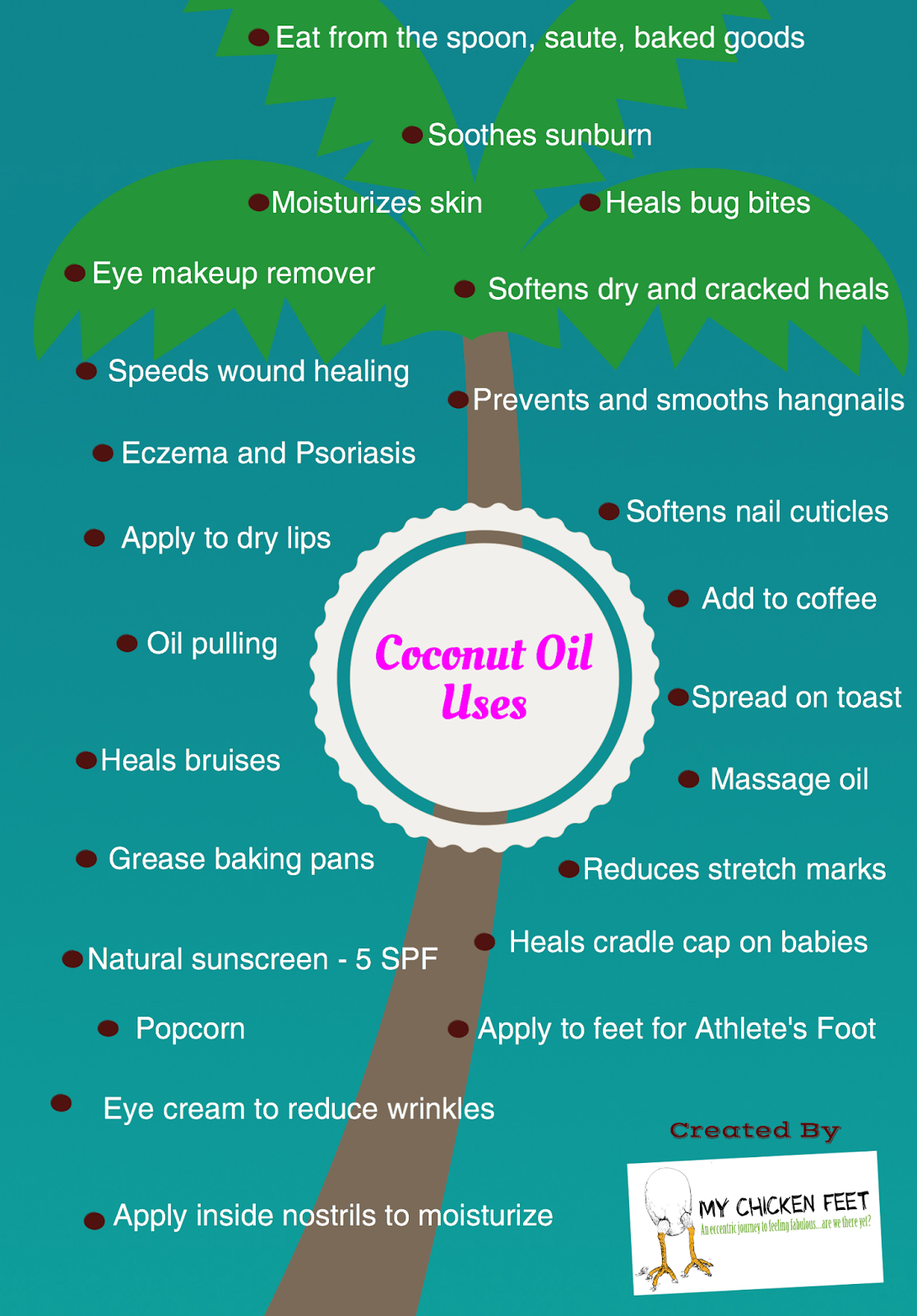 My Chicken Feet: CRaZY for Coconut Oil