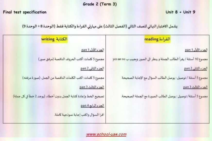 مواصفات امتحان اللغة الانجليزية للصف الثانى فصل ثالث 2019 - مناهج الامارات
