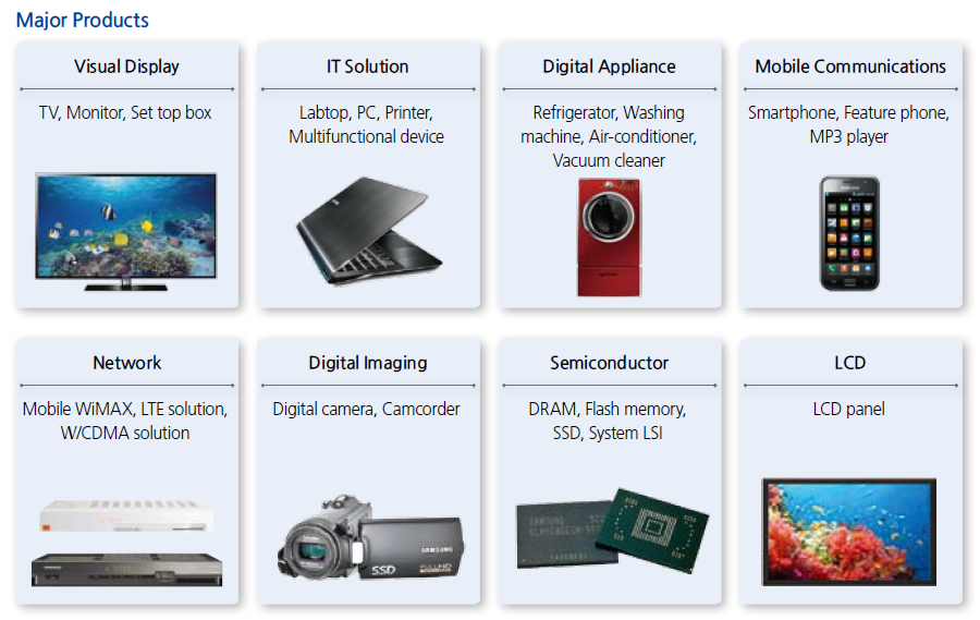 Find All Original Samsung Products at One Place | PickaBlog |Samsung Products