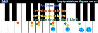 imagenes acordes de piano 6 6ta