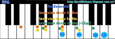 acorde piano chord sexta