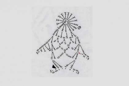 Su Crochet: variedad de aplicaciones