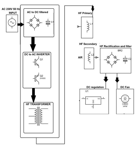 The Zerrking  Advanced Wireless Power Transfer System